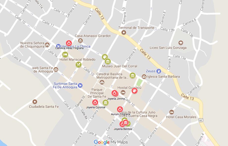 Mapa Sitios Clave